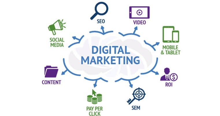 DIGITAL MARKETING; THE NEW FACE OF MARKETING